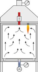 horno para evaporación